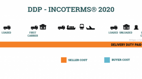 Điều kiện DDP Incoterms 2020 – Delivered Duty Paid
