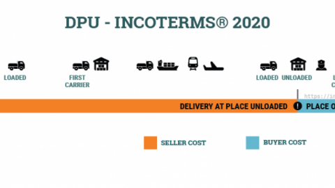 Điều kiện DPU Incoterms 2020 – Delivery at Place Unloaded
